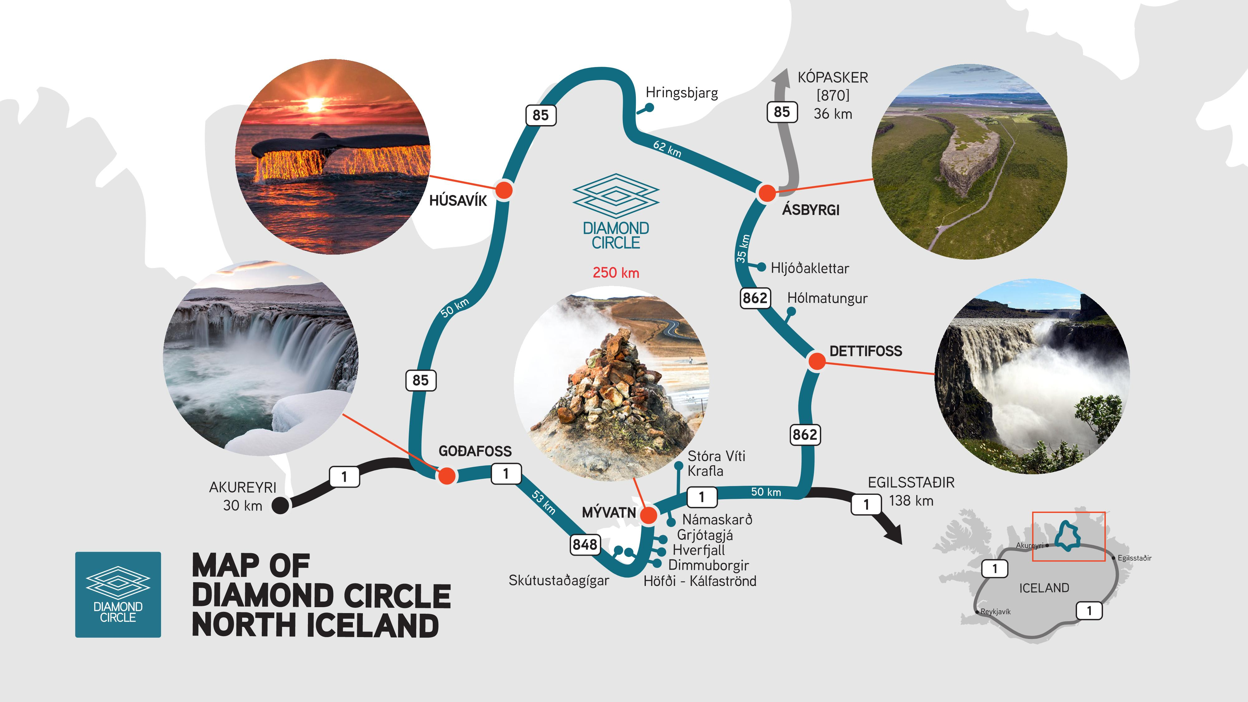 a map of the Diamond Circle showing a circular route which takes travelers around the North of Iceland