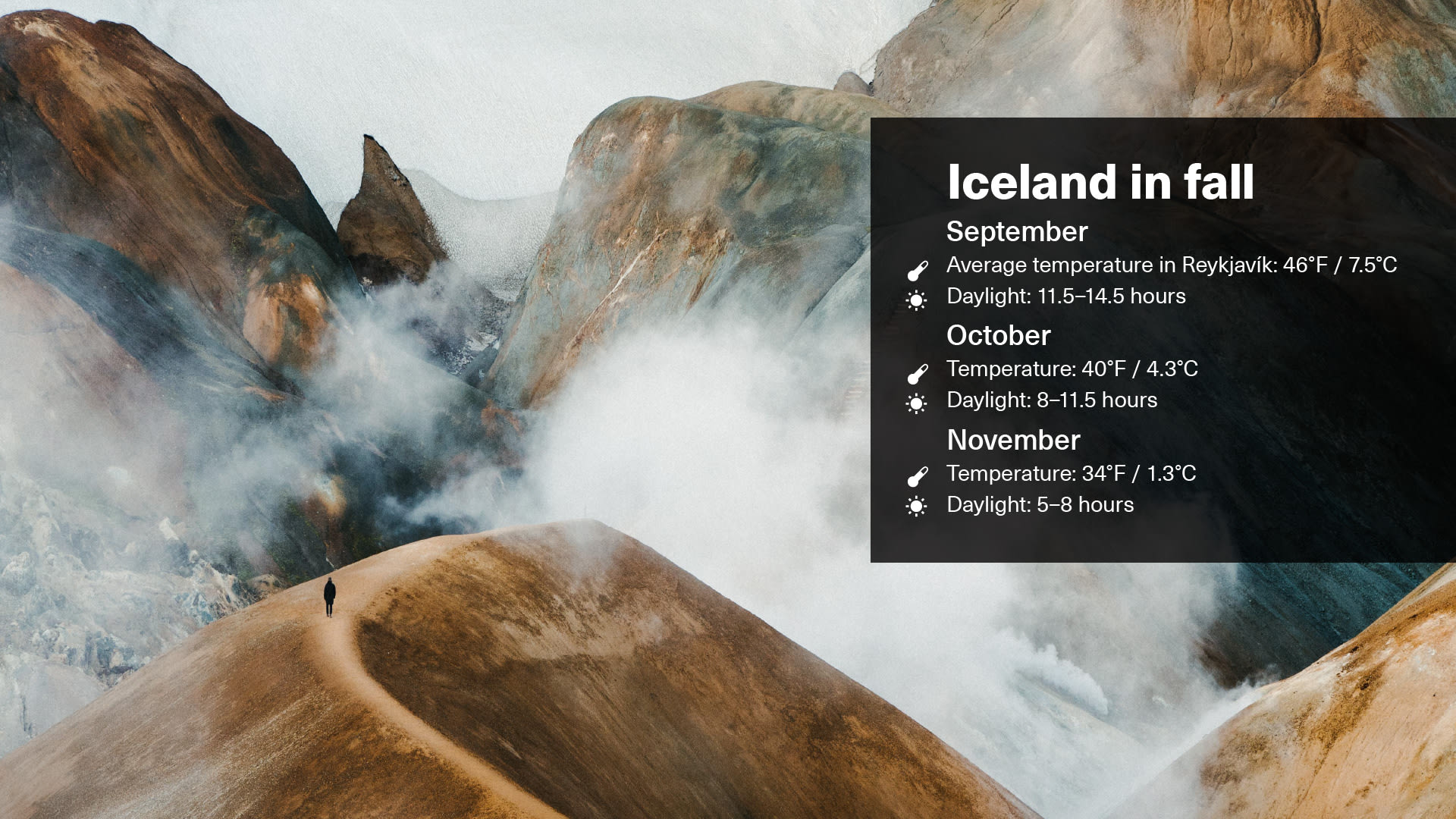Autumn weather displayed via an illustrative graphic with Highlands landscape pictured in the background and text overleaf that displays the weather and daylight hours in September, October and November in Iceland