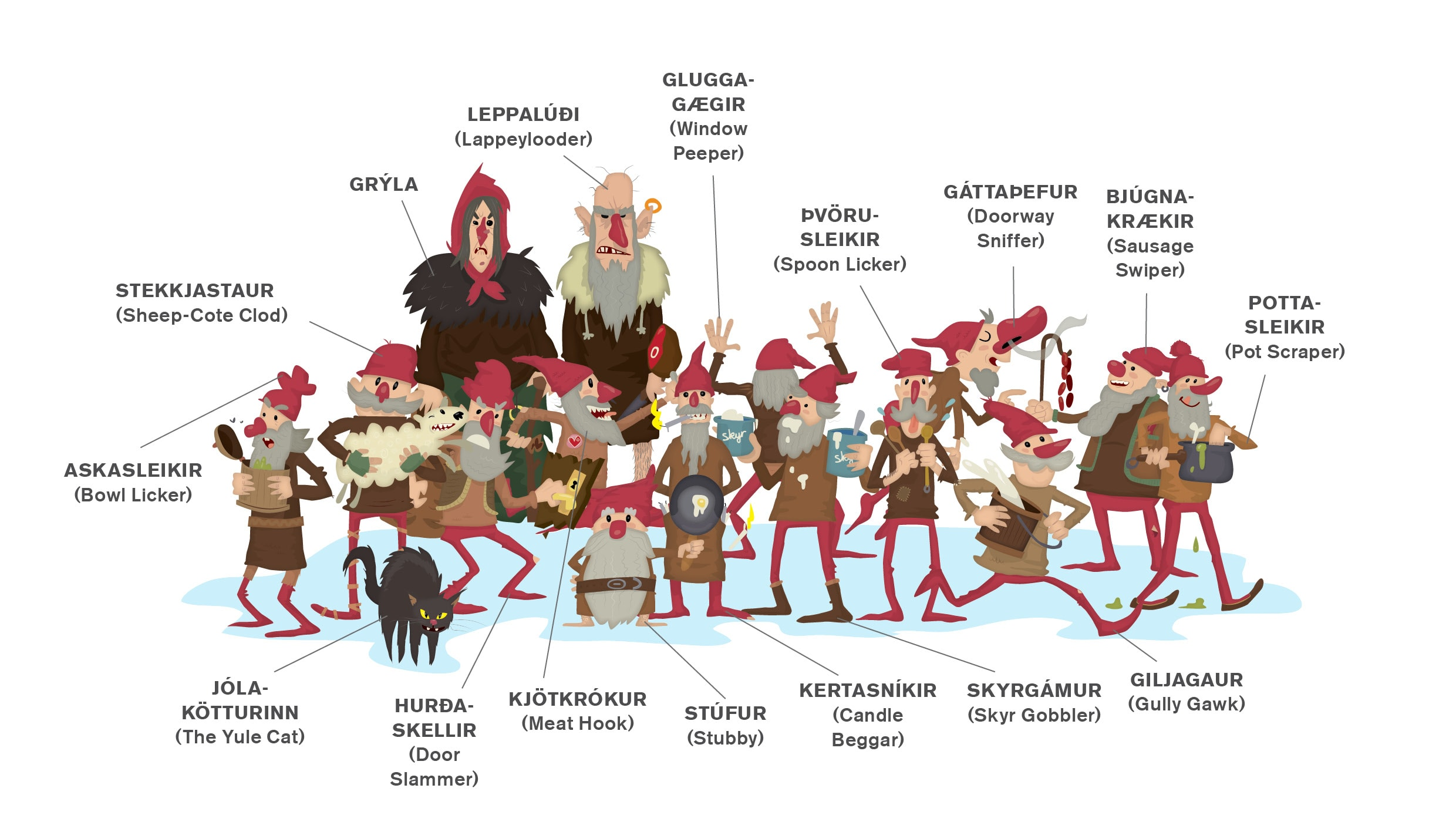 a graphic showing all of the Yule lads in character, from the pot scraper to the window peeper and skyr gobbler