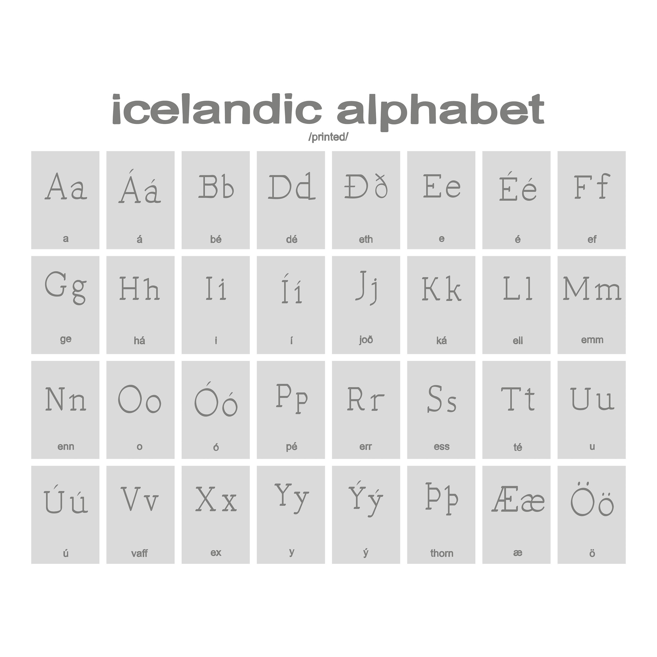 the Icelandic alphabet displayed on a grey and white graphic