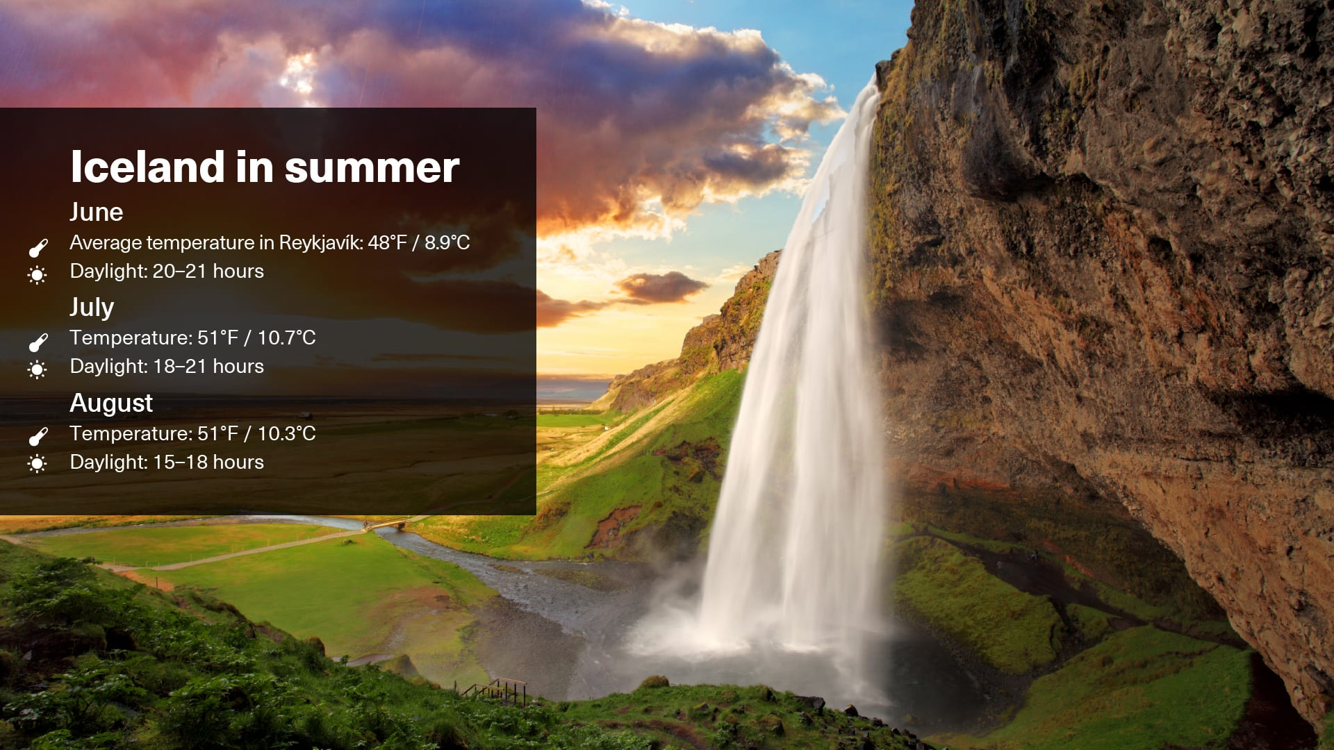 Summer weather shown via an illustrative graphic with Seljalandsfoss waterfall pictured and text overleaf that displays the weather and daylight hours in June, July and August in Iceland